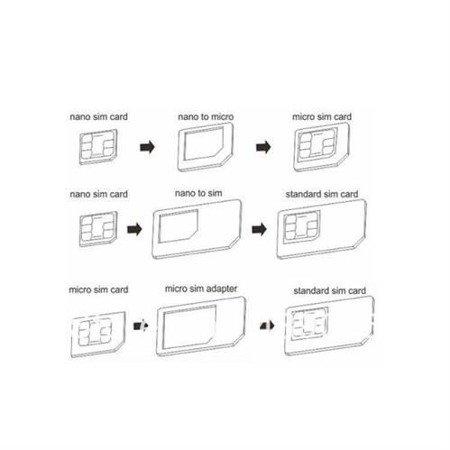 Adapter do kart SIM 4w1 + kluczyk - SIM - Micro SIM - Nano SIM