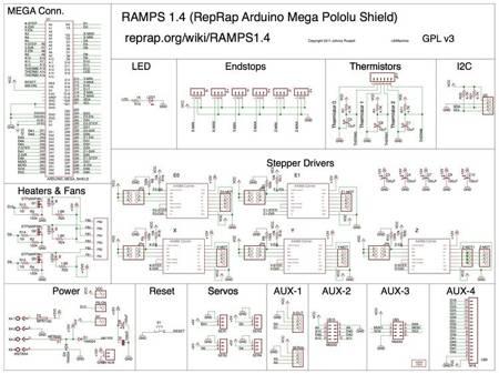 Kontroler RAMPS 1.4 RepRap - sterownik drukarki 3D - Shield Arduino  Drukarka 3D RepRap