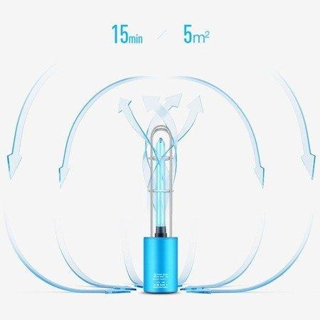 Lampka do sterylizacji przenośna UVC - przenośny oczyszczacz powietrza