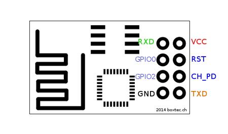 Moduł sieciowy WIFI ESP8266 sterowanie RS232 - ESP-01S - Arduino