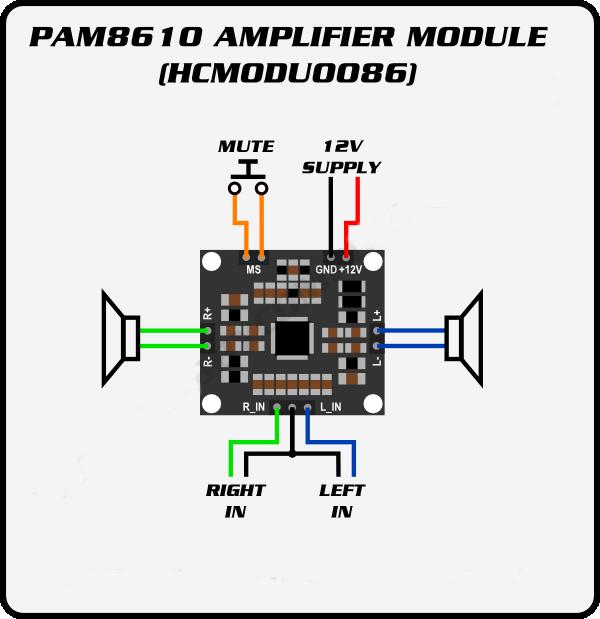 Moduł wzmacniacz audio 2x15W PAM8610 - Class-D stereo