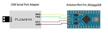 Pro Mini 328P - 5V / 16MHz - ATmega328P z bootloaderem - Bascom AVR - zgodny z Arduino