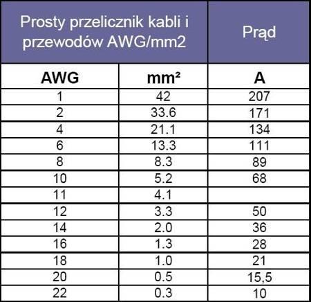 Przejście - JST(żeńskie) na JST(żeńskie) - 1 szt.