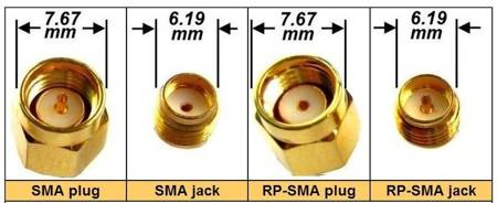 Przejście - SMA plug do RP-SMA plug - adapter 1 szt