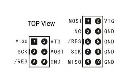 Przejście wtyku KANDA 6pin na 10pin do ISP AVR